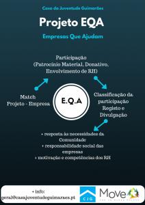 Projeto EQA